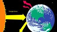 PLANETA ZEMLJA  ATMOSFERA  Atmosfera je vazdušni omotač Zemlje. Vazduh je smesa gasova (78% N(azot), 21% O (kiseonik) i 1% CO2(ugljen dioksid), vodena para i ostali gasovi. Funkcije atmosfere […]